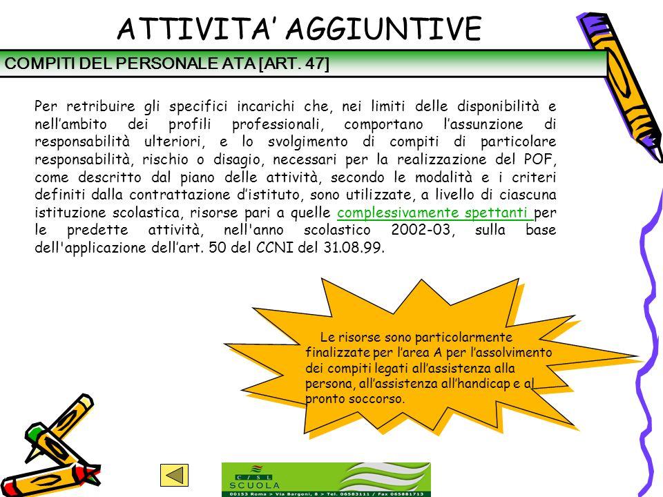 ATTIVITA' AGGIUNTIVE COMPITI DEL PERSONALE ATA [ART. 47]